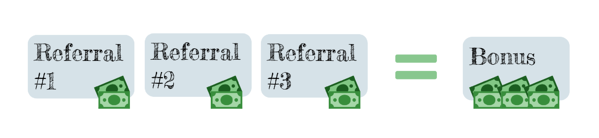 Referral Rewards Bonus